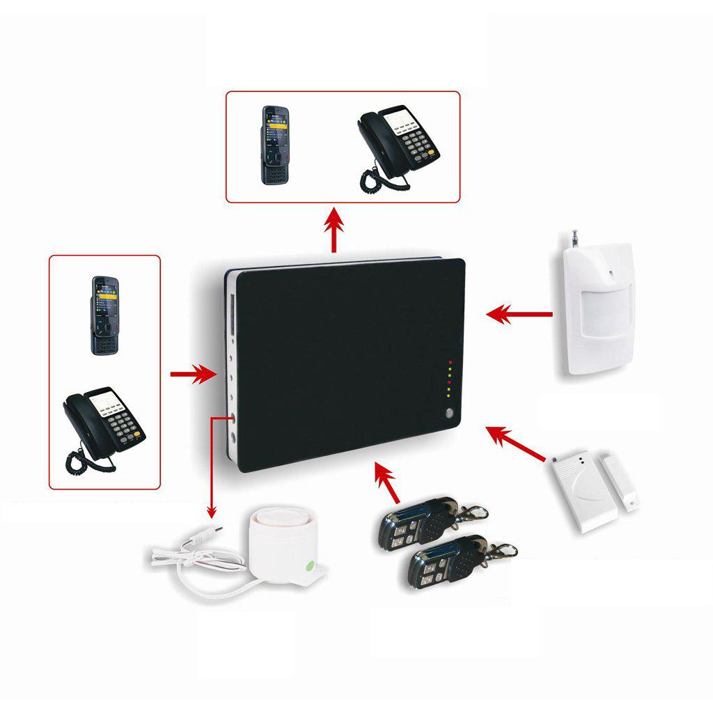 Systeme d 39 alarme maison sans fil securite gsm autodial for Alarme maison sans fil tike securite