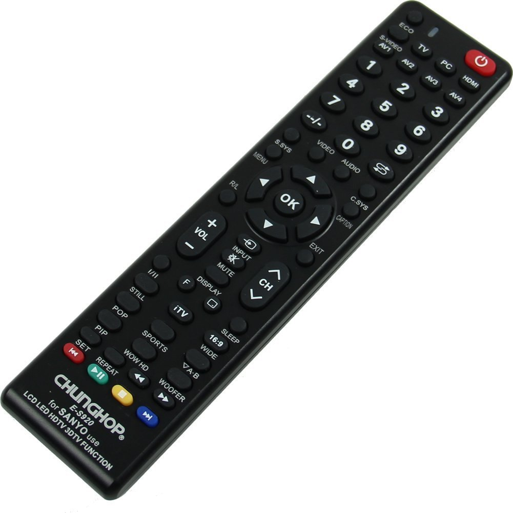 mi remote how to use