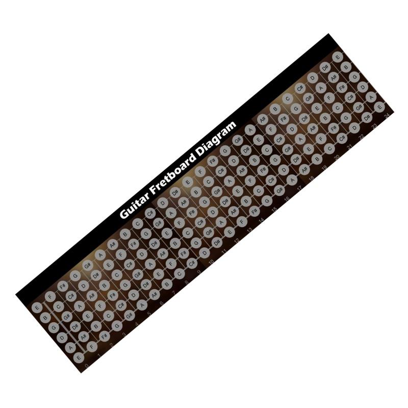 2X-sticker-pour-le-Fretboard-de-la-guitare-sticker-pour-la-touche-pour-la-pr-E6 miniature 11