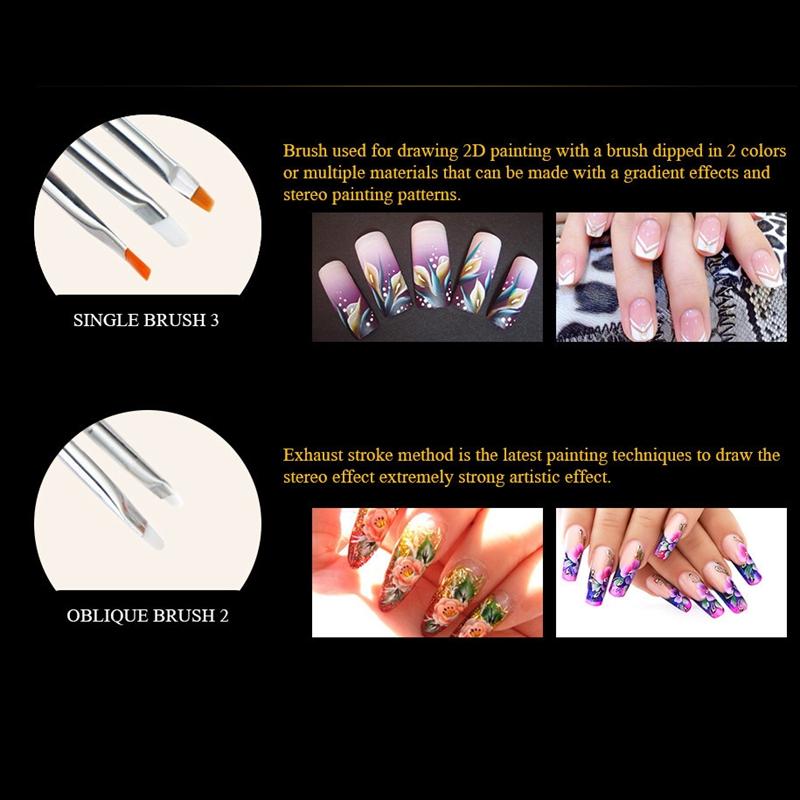 20 Pieces Nail Art Tools Makeup Brush Dotting Tool Brush Kit For