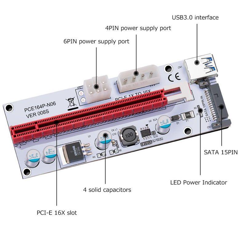 USB-3-0-Pcie-PCI-E-Express-1X-To-16X-GPU-Extender-Riser-Card-Adapter-T6M8 thumbnail 5