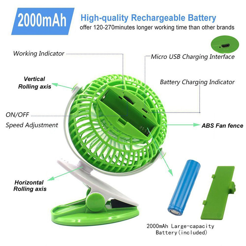 Ventilador-de-sobremesa-Mini-ventilador-portatil-Ventilador-de-escritorio-p-PB miniatura 4