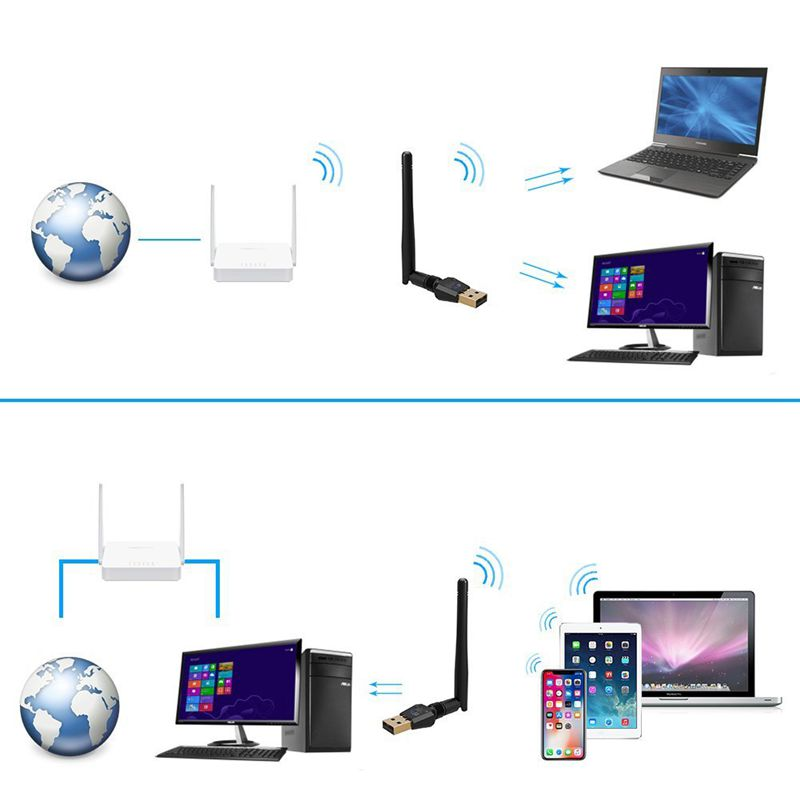 1200Mbps-Wireless-USB-Wifi-Adapter-AC1200-Dual-Band-2-4GHz-300Mbps-5GHz-86-A7A9