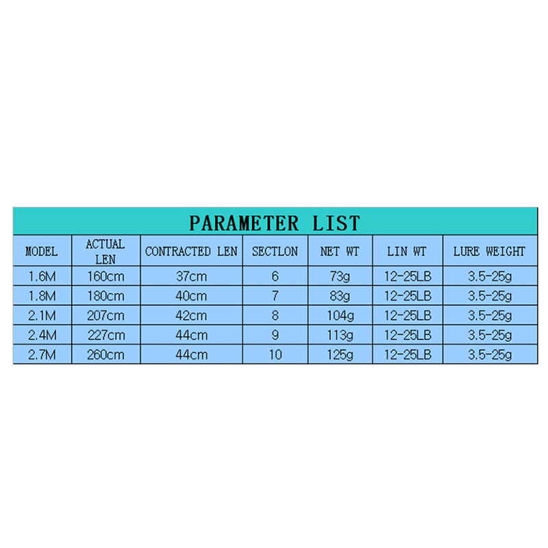 1X-Carbone-M-puissance-leurre-3-5g-25g-Portable-telescopique-canne-a-peche-C1E3 miniature 8