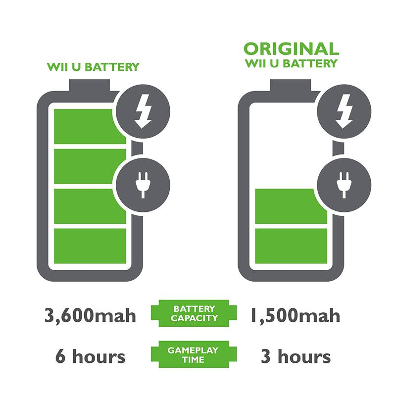 For-Wii-U-GamePad-3600-mAh-Replacement-Rechargeable-Battery-Pack-F6L3 thumbnail 5