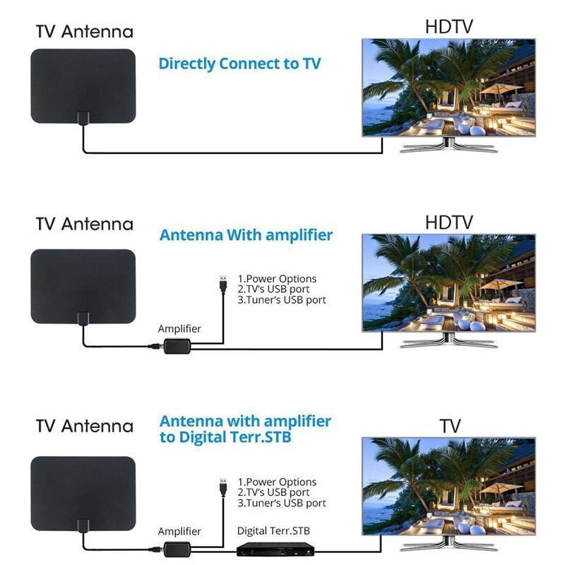 2x Tv Buddy Antenna New Hd Digital Tv Antenna Kit