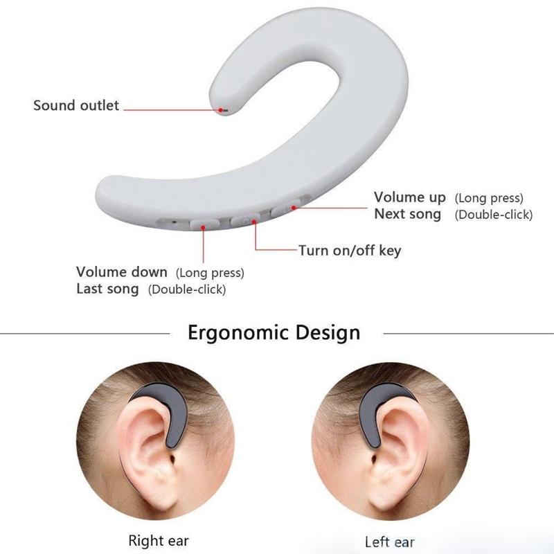 S103-Drahtlos-Bluetooth-Ohr-Buegel-Stereo-Ohr-Clip-Kopfhoerer-Fuer-Smartphone-W7R9 Indexbild 5