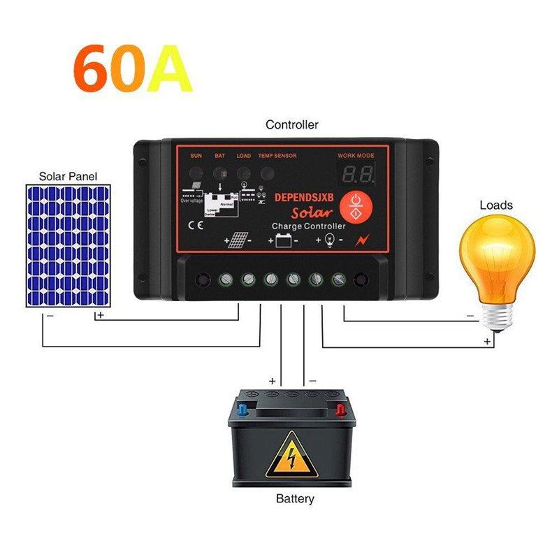 panneau solaire 12//24V régulateur de charge batterie de contrôleur20APWM LCD  I