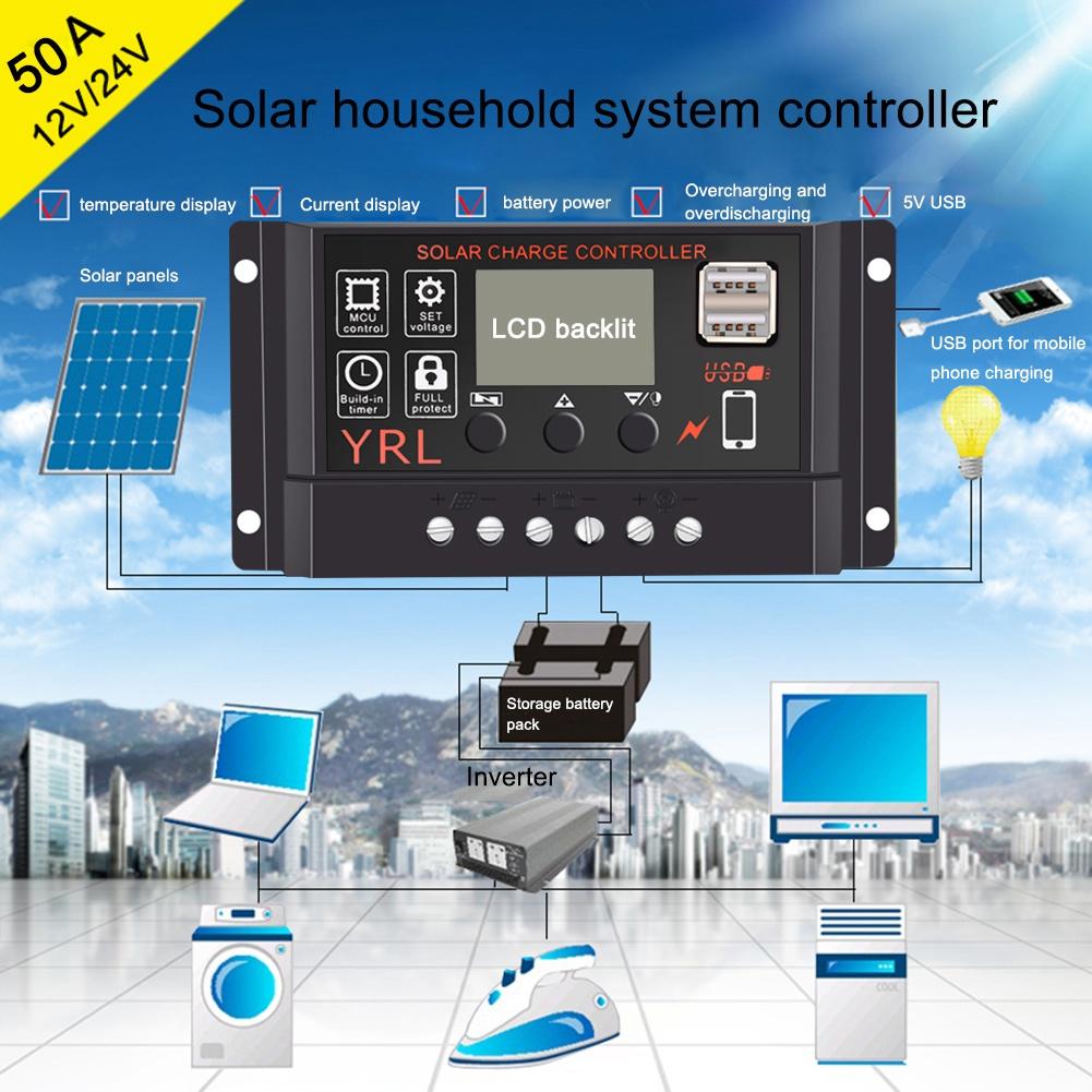 18V20W-Panel-Solar-12V-24V-Controlador-1500W-Kit-De-Inversor-Ac220V-Adec-A2M8 miniatura 4