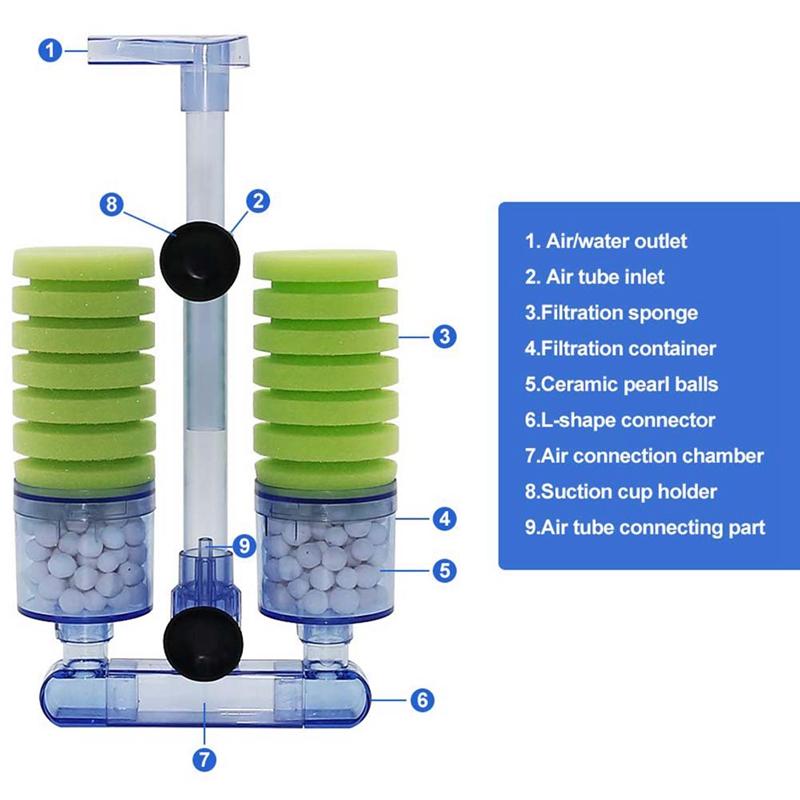 Aquarium-Filter-Ultra-Quiet-Aquarium-Biochemical-Sponge-Filter-Fish-Tank-Ai-E7Z6 thumbnail 6