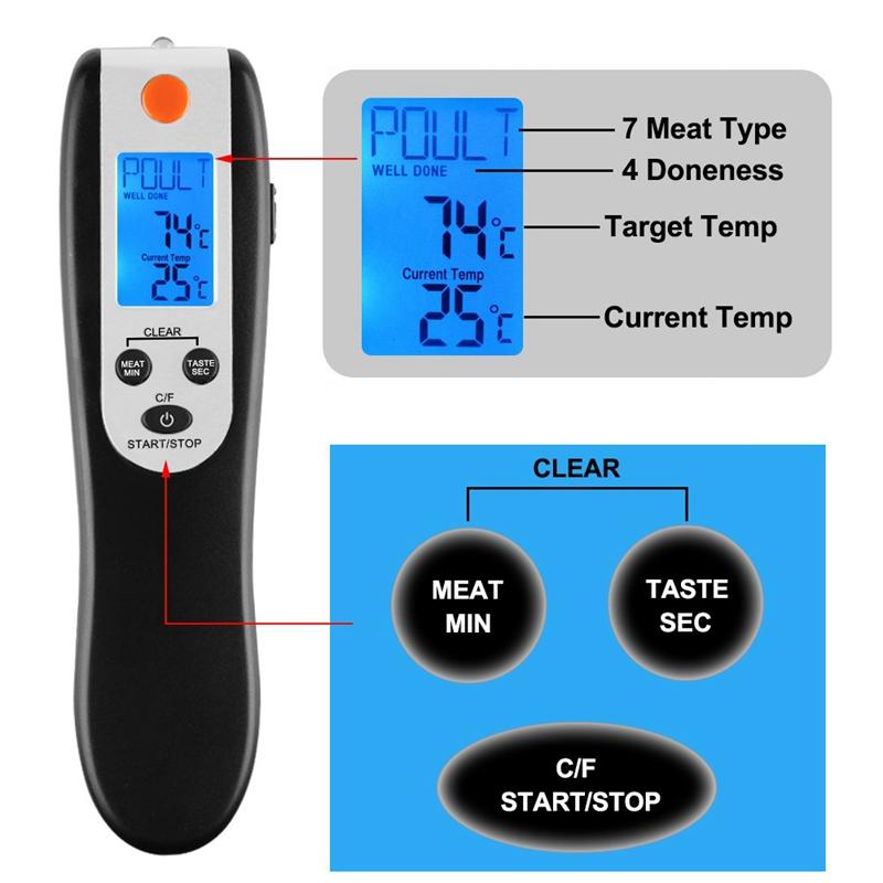 Thermomètre de lecture instantanée analogique pour la cuisson des aliments IU