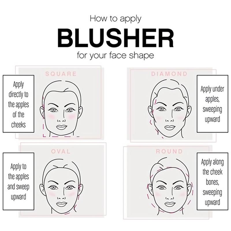 Ucanbe-Mineral-Blush-Make-Up-Palette-Face-Cheek-Blusher-Shading-Shadow-Powde-2O9 thumbnail 15