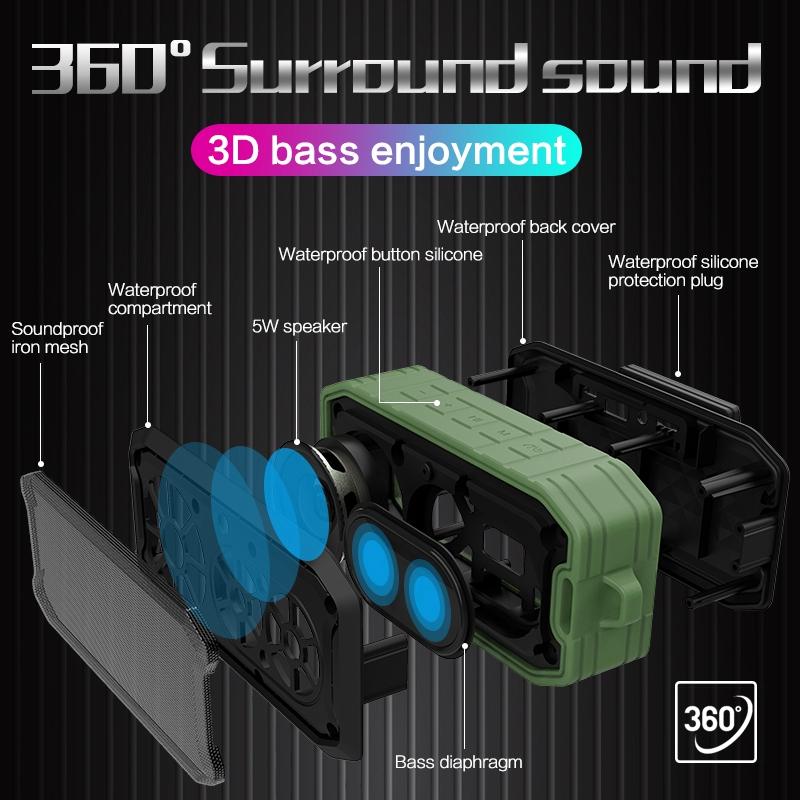 Ipx7-Wasserdichter-Drahtloser-Bluetooth-Lautsprecher-Im-Freien-5-0-Wasserdi-M5J7 Indexbild 5