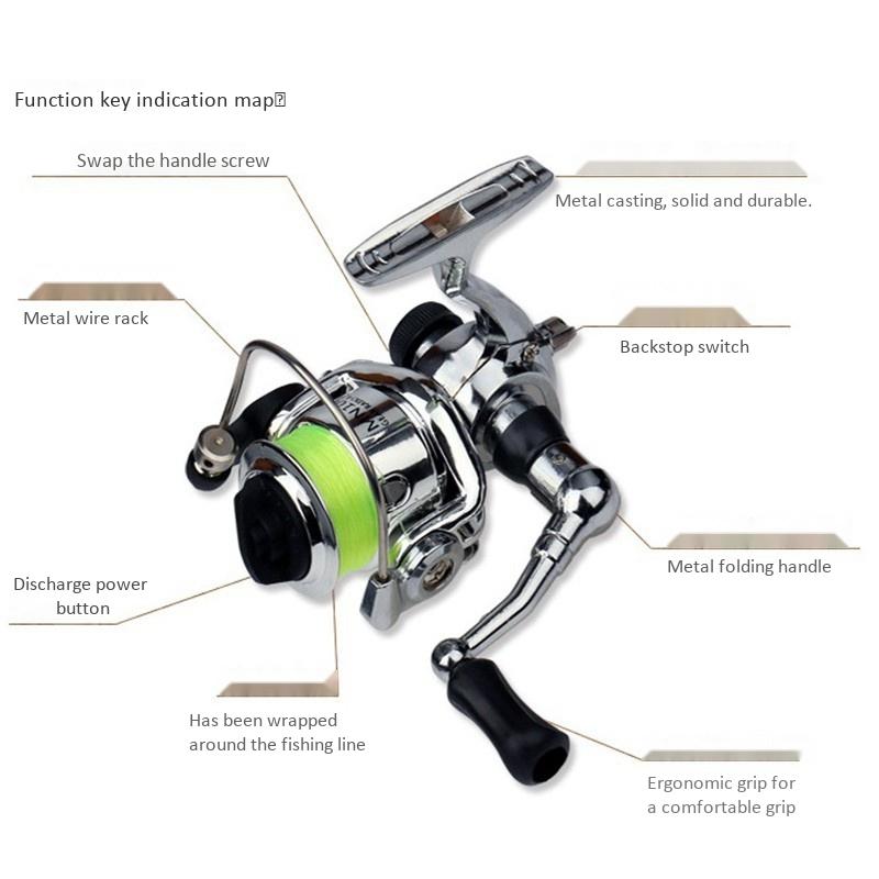 2X-Mini-Carrete-de-Pesca-2-1-Rodamientos-de-Bolas-Cebo-de-Acero-Inoxidabl-D5I9 miniatura 13