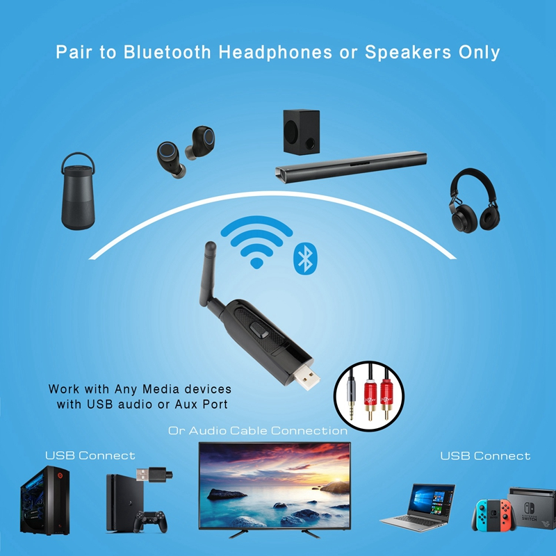 Mini-Usb-Bluetooth-Transmitter-with-Aptx-Low-Latency-Wireless-Audio-AdapteN1P9 thumbnail 5