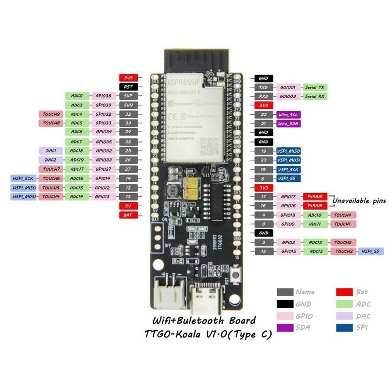 Details about T-Koala Esp32 Wifi & Bluetooth Module 4Mb Development Board  Based Esp32-Wro A9N3
