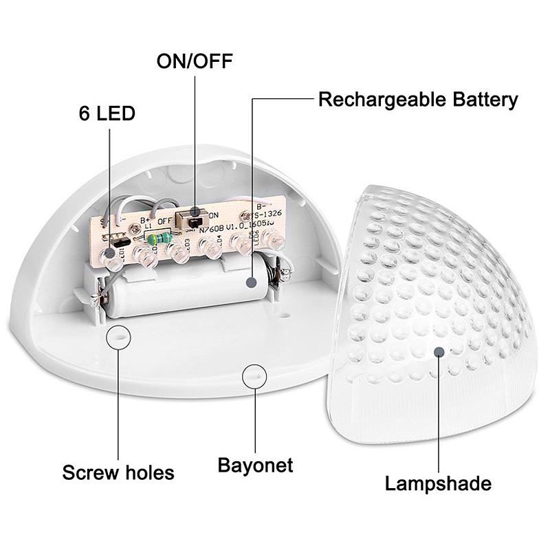 6-LED-Solaire-LumieRe-de-Jardin-CloTure-eTanche-Jardin-Lampe-de-Mur-Auto-Ona-P1I miniature 26