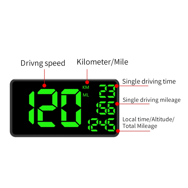 C109-Car-6-2-Inch-Head-Up-Display-Driving-Speed-Digital-GPS-Vehicle-Car-Spee-X5I thumbnail 3
