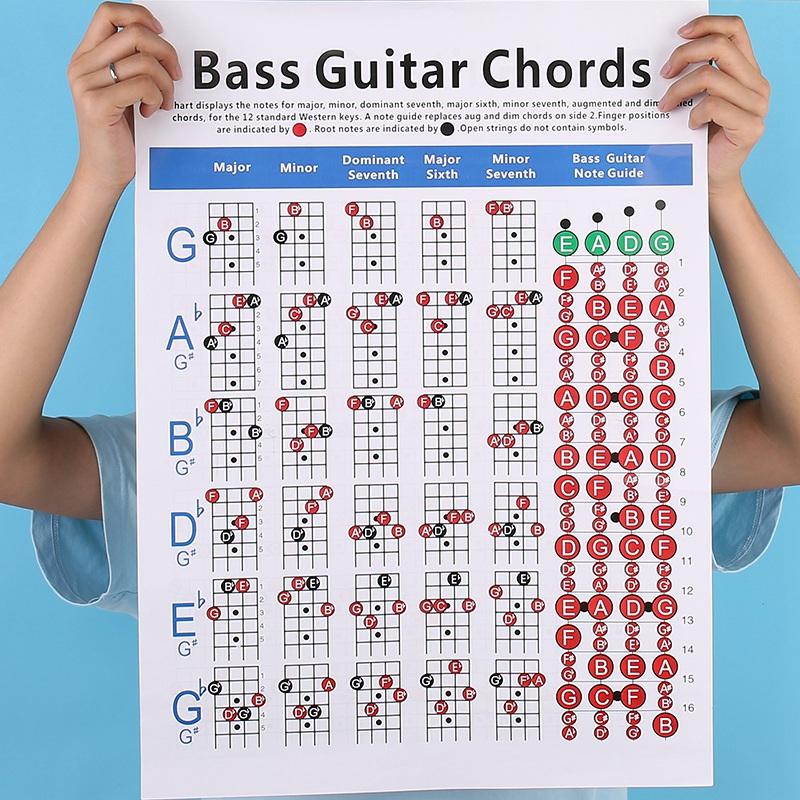 Electric-Bass-Guitar-Chord-Chart-4-String-Guitar-Chord-Fingering-Diagram-Ex-P4D8 thumbnail 7