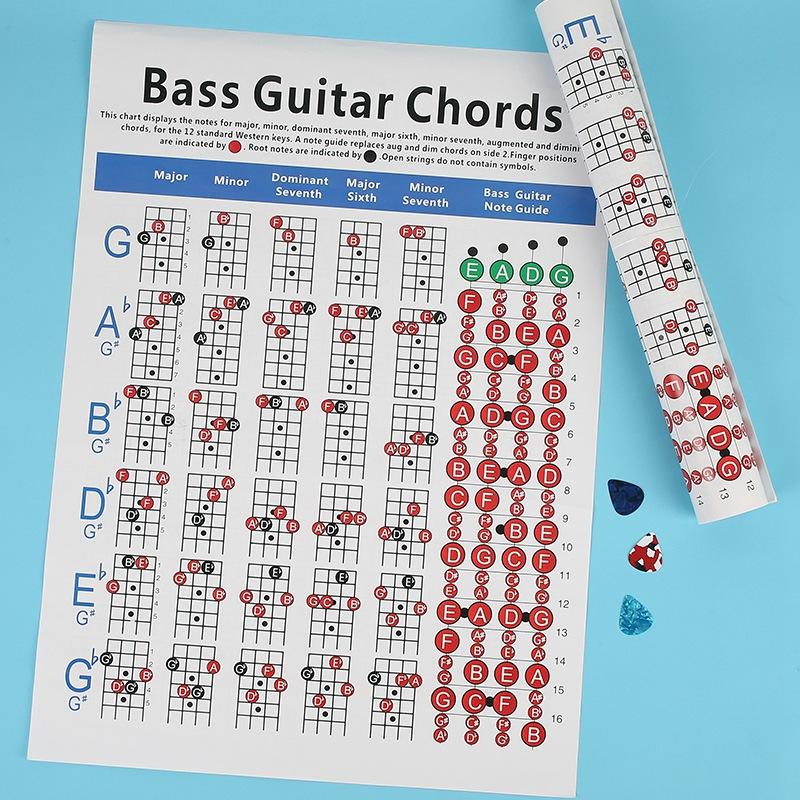 Electric-Bass-Guitar-Chord-Chart-4-String-Guitar-Chord-Fingering-Diagram-Ex-P4D8 thumbnail 8