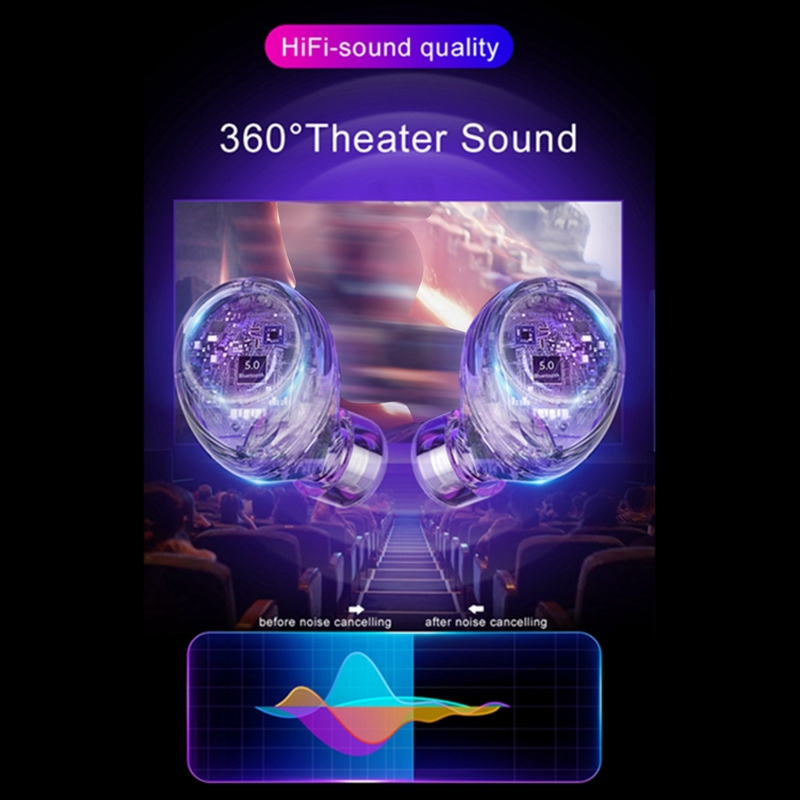 Wireless-Earphone-Bluetooth-5-0-Earphone-Bass-HiFi-Stereo-Earbuds-TWS-Mini-D6Z2 thumbnail 5
